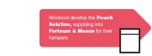 Woolcool supply Pouch solution to Fortnum & Mason