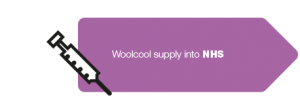 Woolcool supply to NHS