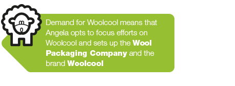 The Wool Packaging Company Established