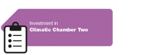 Investment in a Climatic Chamber No.2