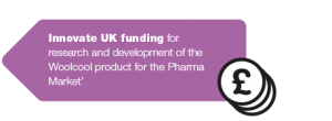 Innovate UK funding for research and development